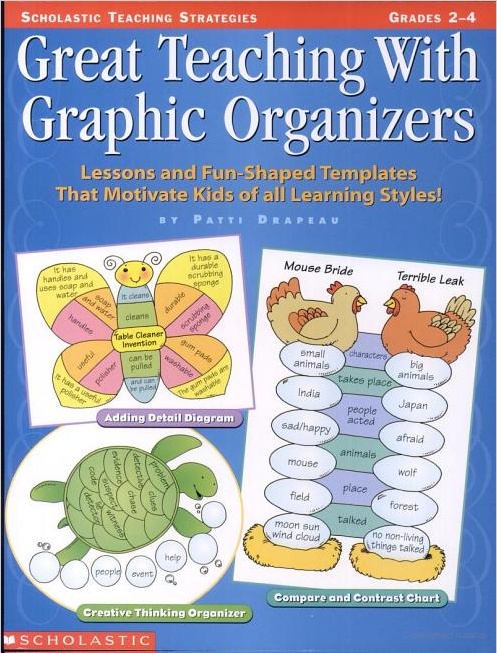 Great Teaching with Graphic Organizers Bookpic